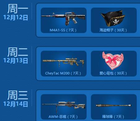 M4A1-SS、AWM-恶棍