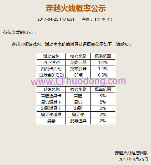 CF抽奖活动概率表
