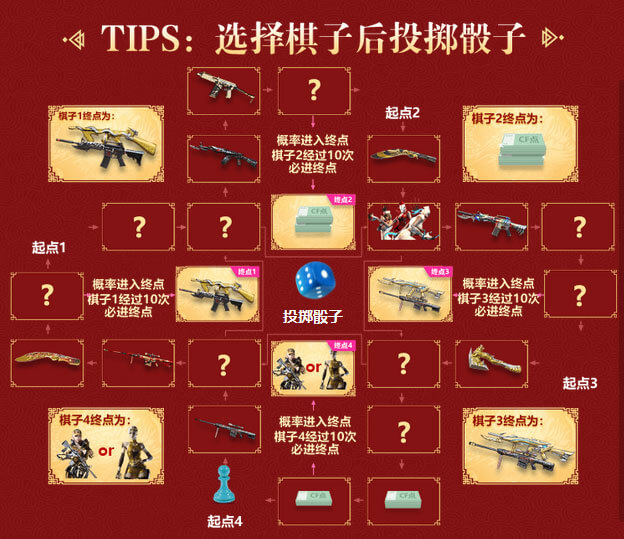 CF飞行棋活动春节网址
